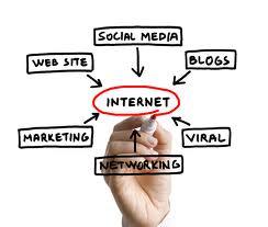 handgemalte Web-Marketing